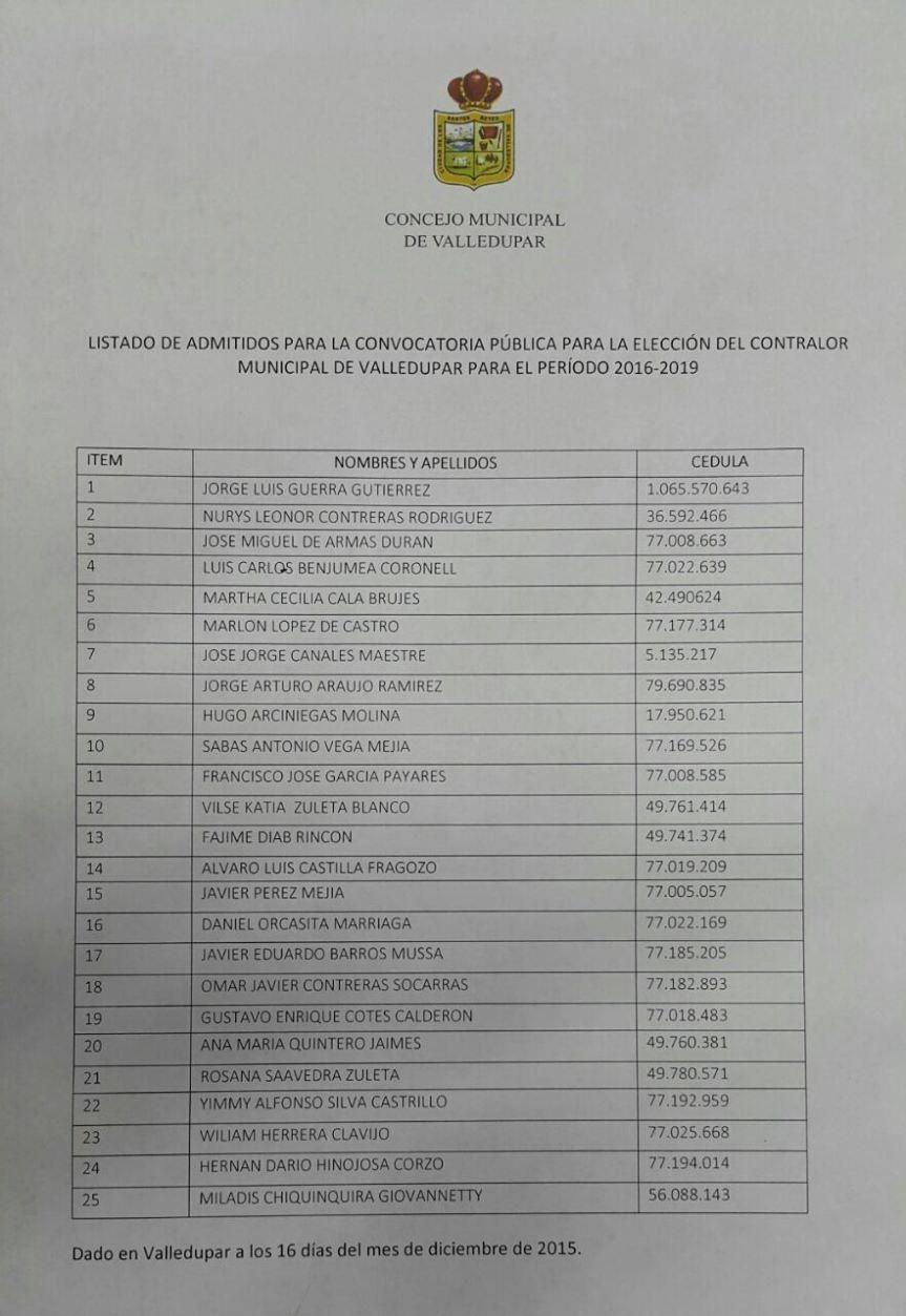 Estos son los 25 inscritos aspirantes a ContralorMunicipal