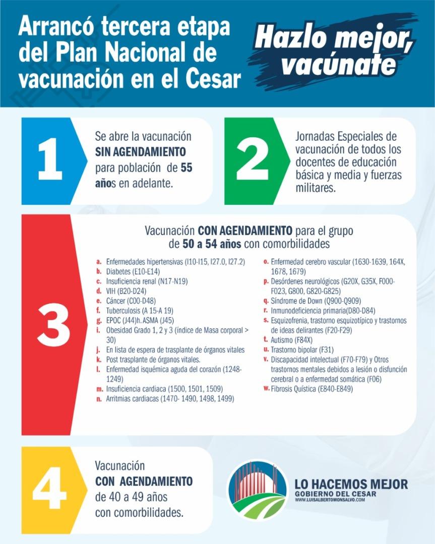 Arrancó tercera etapa del Plan Nacional de vacunación en elCesar